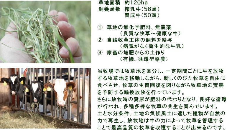 牧草主体の良質な粗飼料配給を目指して
